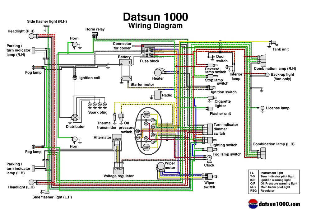 medium resolution of datsun 720 wiring diagram wiring diagram fascinating 1984 nissan pickup wiring diagram