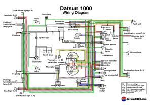 Dasun 1000, Service Manual  Datsun 1000