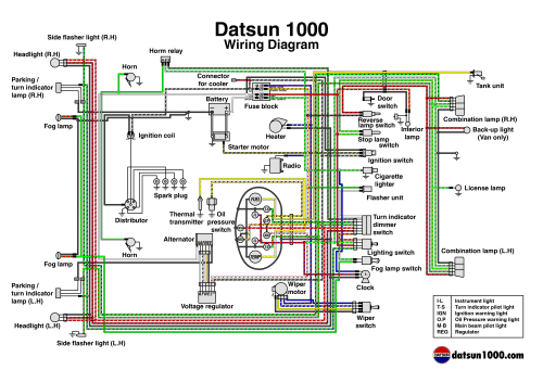 small resolution of datsun 720 wiring diagram wiring diagram fascinating 1984 nissan pickup wiring diagram