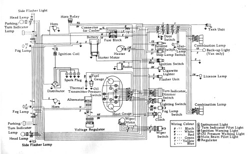 small resolution of nissan 720 wiring diagram wiring diagram blog 1985 nissan 720 wiring diagram datsun 720 wiring diagram