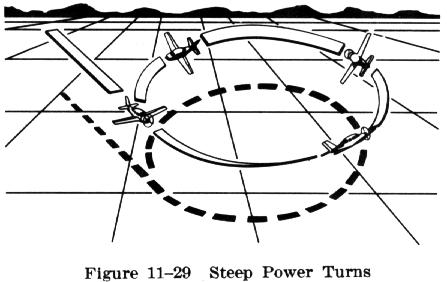 Steep Power Turns