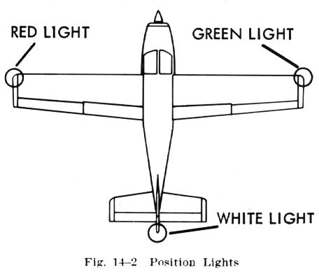 cessna 172 navigation lights wiring diagram cessna 210