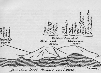 El Volcán San José – Traducción del artículo publicado en 1938