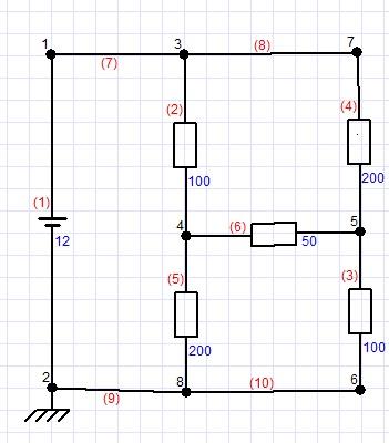 DC networks calculator