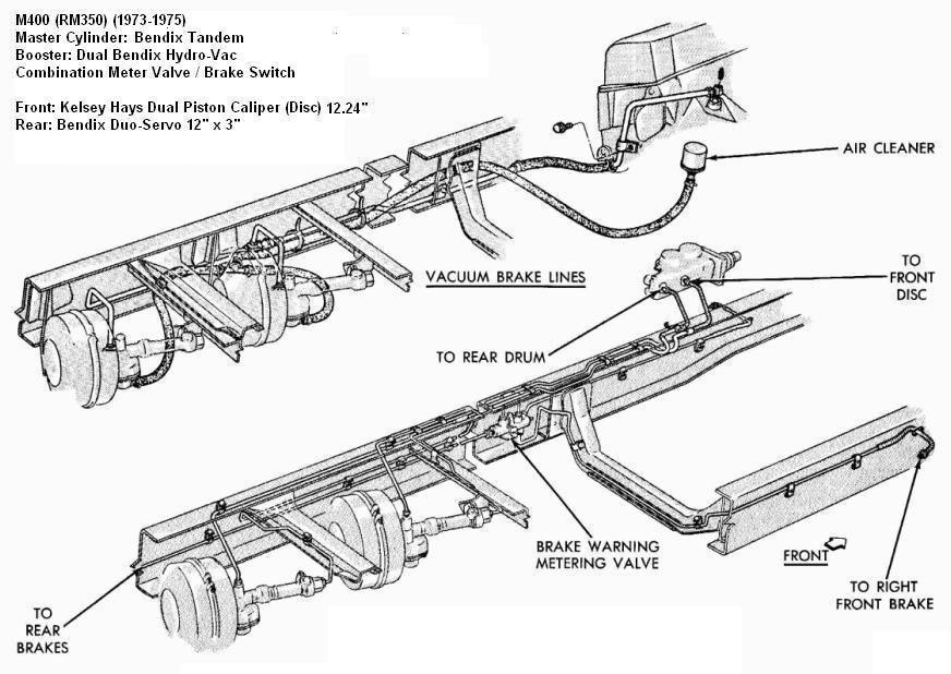 1978 Dodge Motorhome Wiring Diagram Wells Cargo Trailer