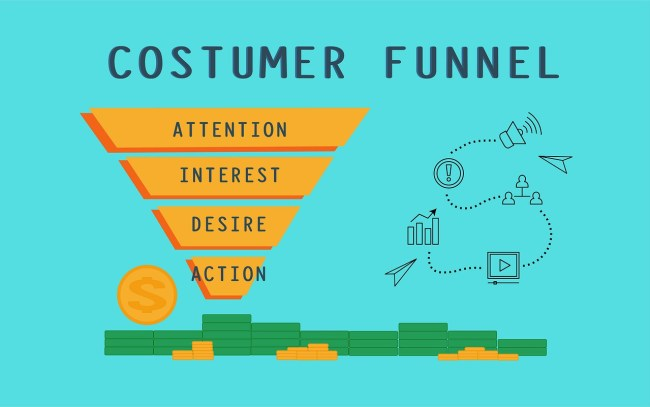 How to build an affiliate marketing funnel