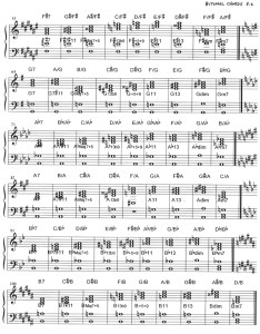 Jazz chords charts also selo  ink rh