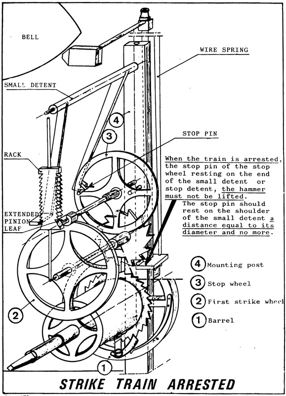 Grandfather Clock Wiring Diagram Grandfather Clock Repair