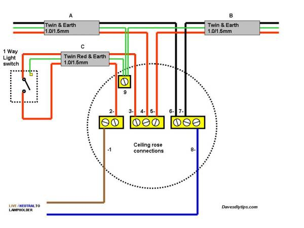 wiring ceiling rose wiring diagram prodhow to replace a ceiling rose dave\u0027s diy tips wiring ceiling rose pendant wiring ceiling rose
