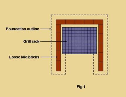 Dimensions for brickwork
