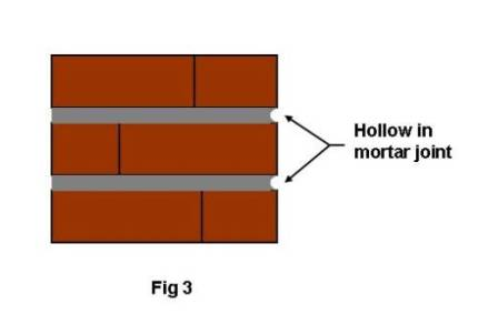 Don't forget to strike the mortar joints !
