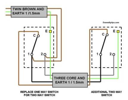 2 gang intermediate light switch wiring diagram 2 2 gang intermediate switch wiring diagram wiring diagram on 2 gang intermediate light switch wiring diagram