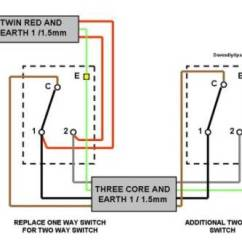 Intermediate Switch Wiring Diagram Uk King Kutter Tiller Parts Fig1 One Way Lightingwiring Schematic Lighting Circuit Modified For Two Switching Dave S Diy