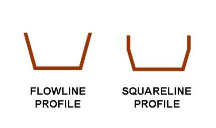 Flowline and Squareline profiles
