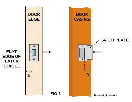 Mark out and cut recess for latch plate in door frame