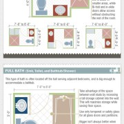 Infographic - Bathroom Layout Guide