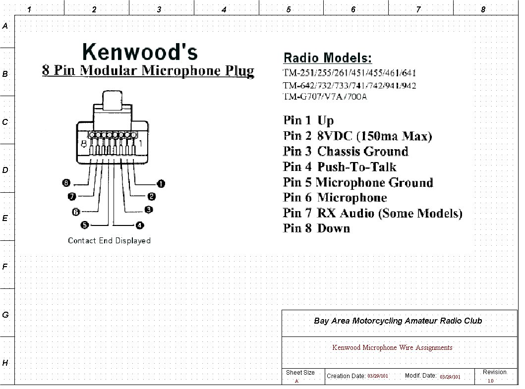 Kenwood 4 Pin Mic Wiring Diagram 32 Images Trs To Xlr Likewise Mini On Microphone Plug Schematic Cb Radio Efcaviation Com At Cita