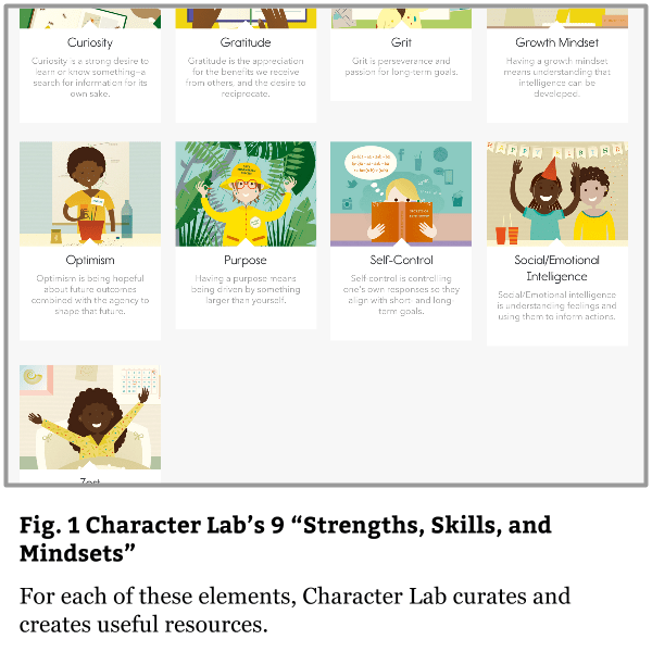 character strengths The person who listens to me best is my favourite word is the nicest thing someone said to me was.