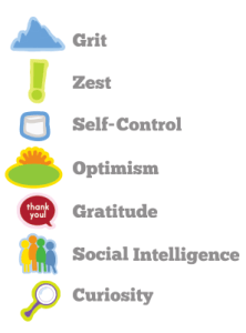 character-strengths-ccss-non-freaked-approach
