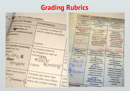 Writing - Sample Rubrics for Elementary Grades