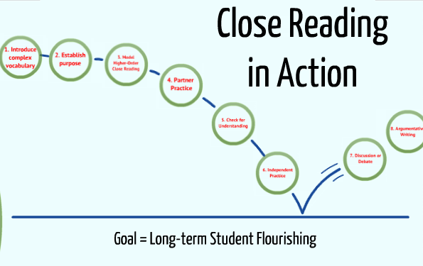 teaching-close-reading-ccss