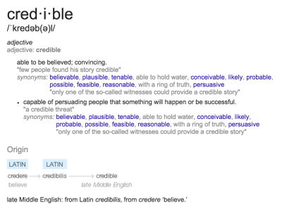 Figure 1: Etymology of the word credible.