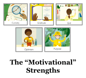 "Figure 1: The ""Gotta Want It"" Strengths."