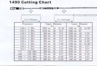 √ Maxrad Vhf Antenna Cutting Chart | On the Roof
