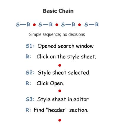 paradigm01chain1