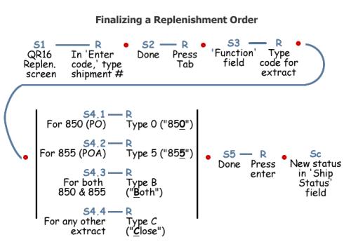paradigm04examplea
