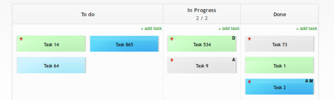 A kanban board showing tasks in three groups: to do, in progress, and done.