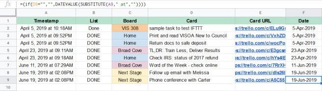 A Google sheet showing data imported from Trello via an app in IFTTT