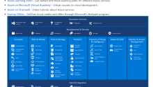 azure-for-startups