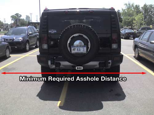 Minimum Required Asshole Distance