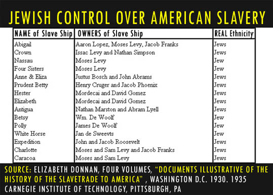 Image result for JEWISH ROLE IN SLAVERY
