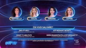 Grande Fratello Vip 2021, decima puntata – Fuori Amedeo, 4 donne al televoto (senza eliminazione). Nicola-Miriana e Gianmaria-Sophie nuove coppie