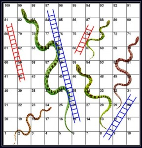 ladderssnakesboardgamescreenshot