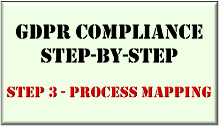 GDPR Step-by-Step - Process Mapping