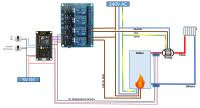 DIY Smart Home Heating Control System  www.DavidHunt.ie