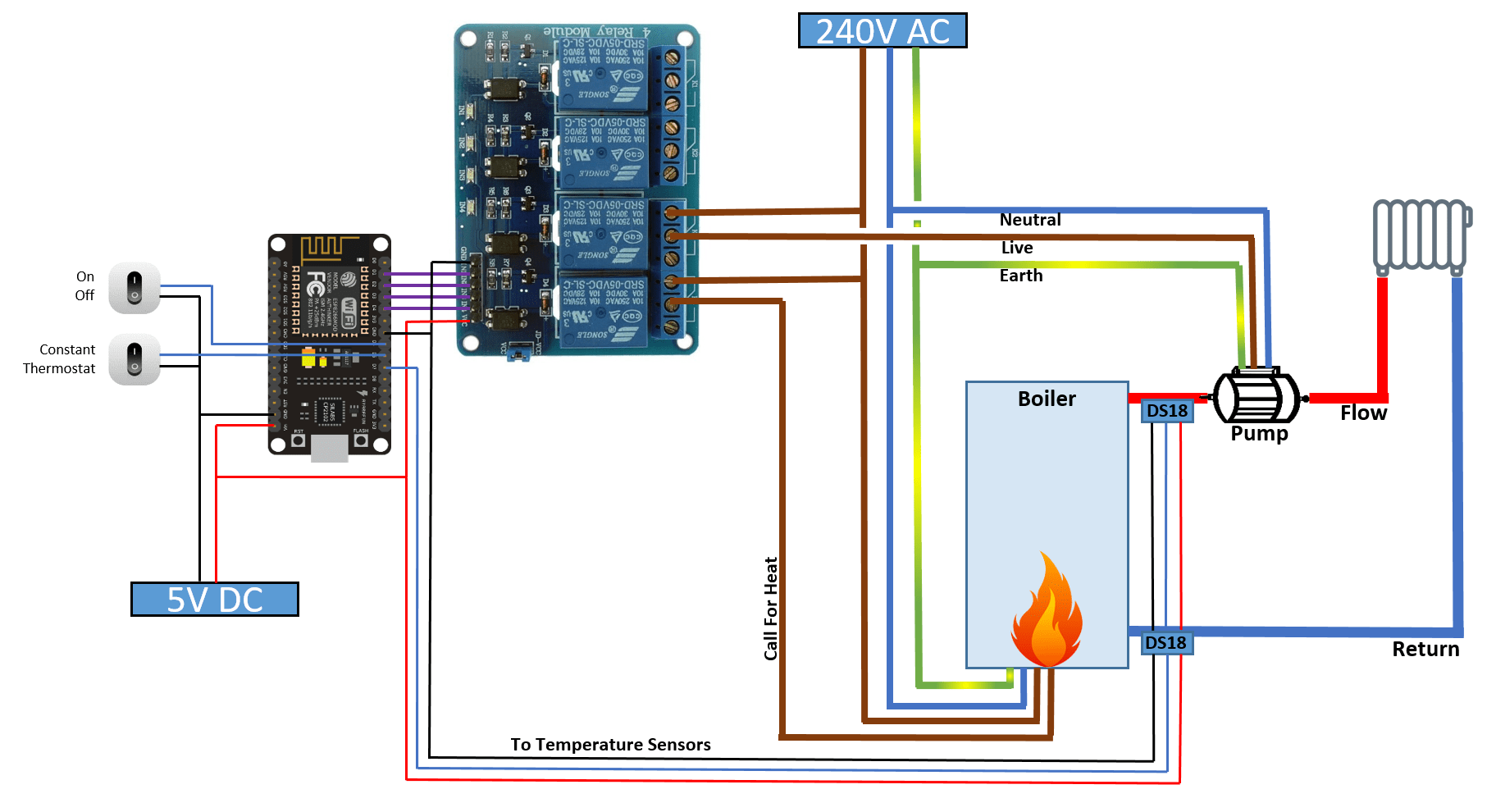 hight resolution of diy smart home heating control system
