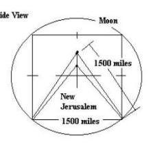 New Jerusalem Diagram Float Level Switch Wiring Newjerusaleminthemoon Send Confirmations Corrections Additions To Davidjayjordan Yahoo Com