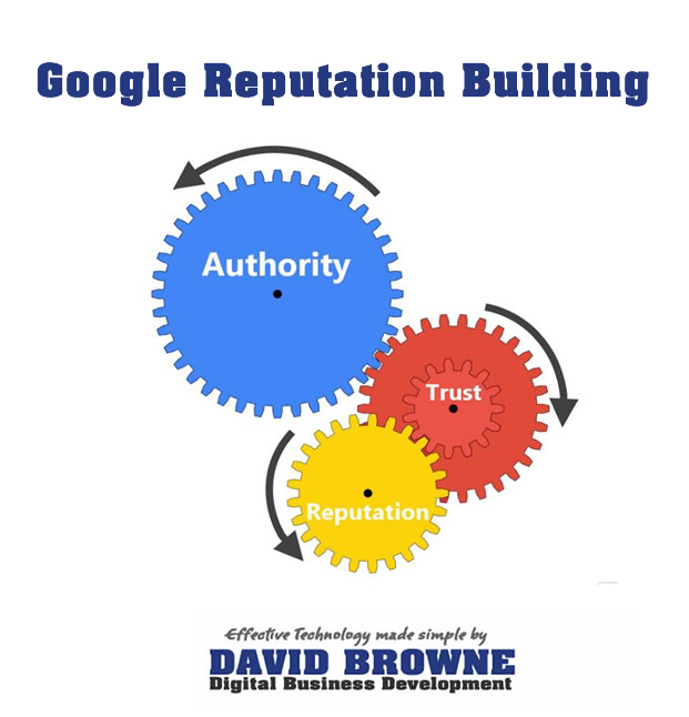 Google Reputation Building