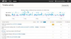 Timeline Activity - Twitter Ads