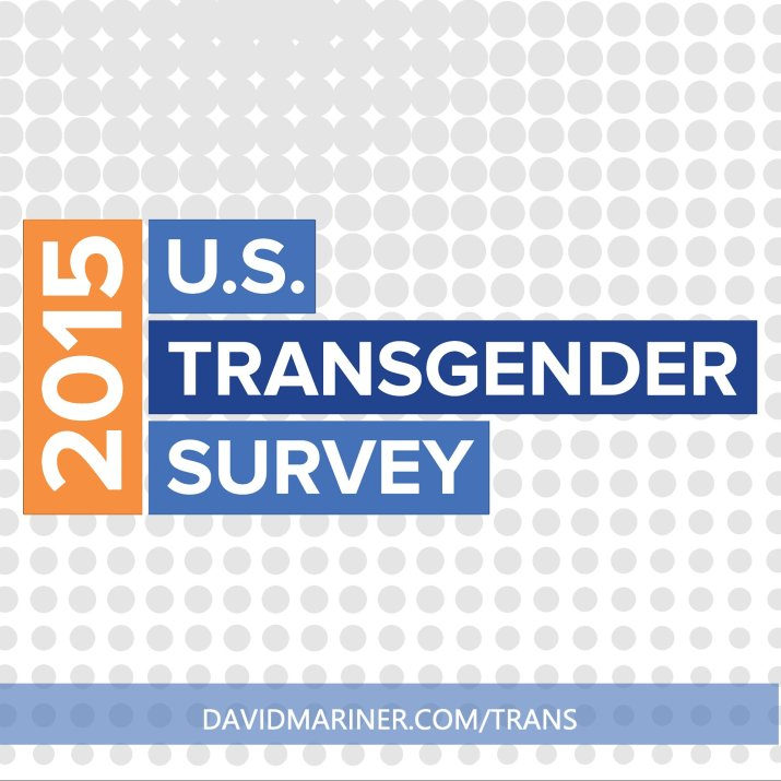 2015 US Transgender Survey