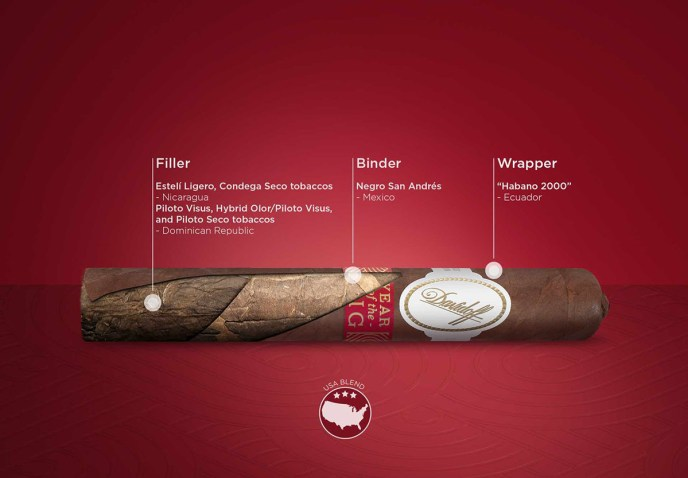 Davidoff Year of the Pig Cigar Breakdown