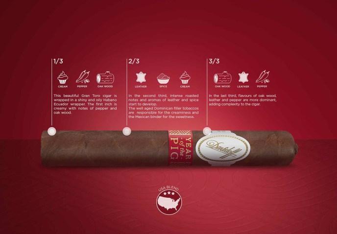 Davidoff Year of the Pig Cigar Tasting Notes
