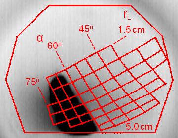 Fig. 2: Negative image of FILD camera frame showing prompt-losses as the dark region between 60◦ ≤ α ≤ 75◦. (Shot 141223, t = 380 ms)