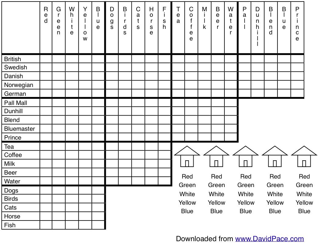 image regarding Einstein's Riddle Printable named Albert Einsteins Logic Puzzle, Perhaps David Speed