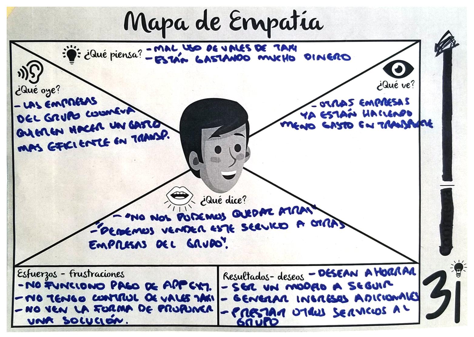 efival-empathy-map