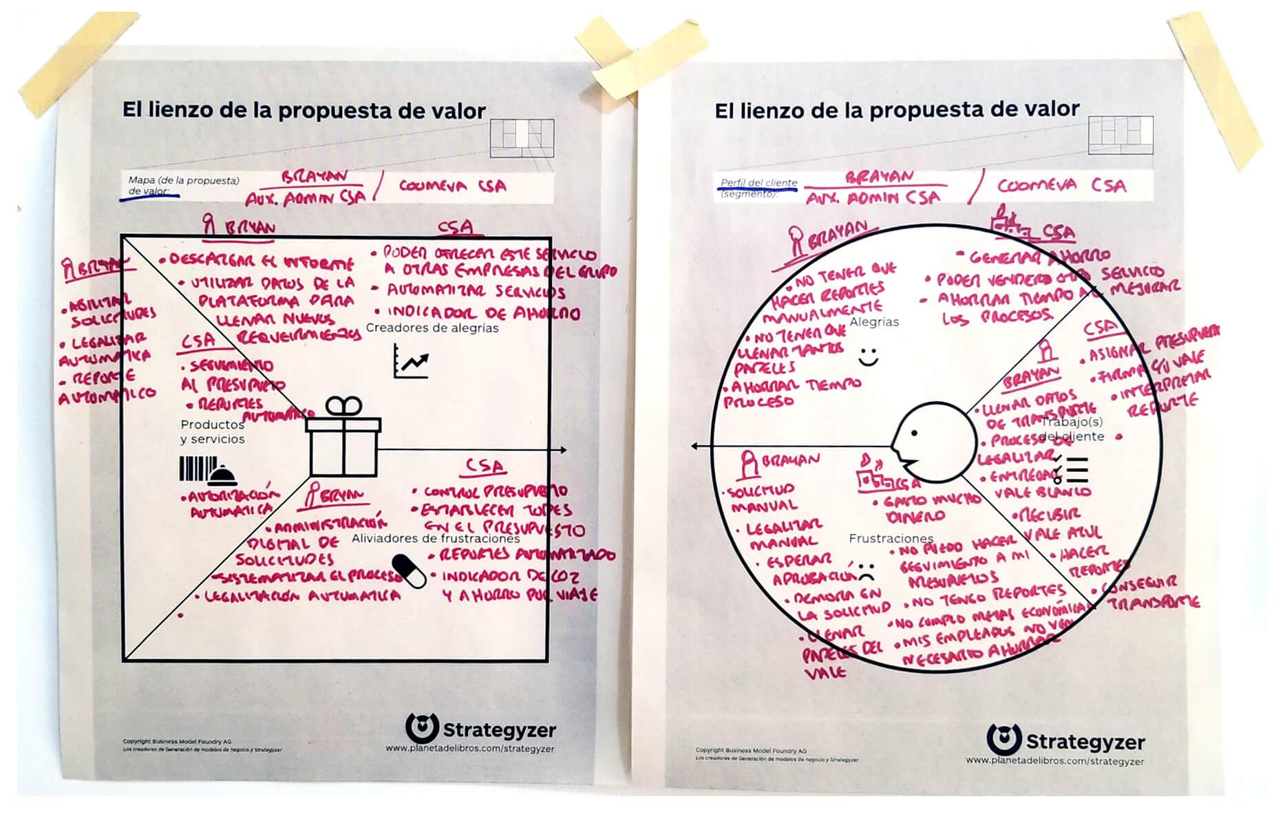 efival-value-proposition-canvas-aux